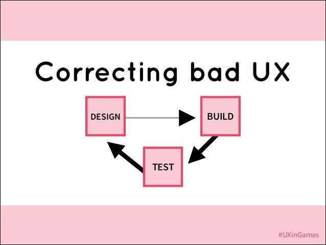 Correcting bad UX BUILD  DESIGN  TEST  #UXinGames