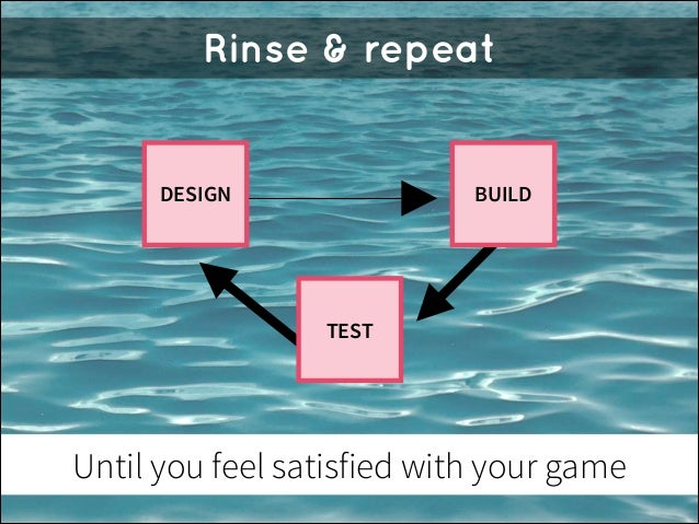 Rinse & repeat  DESIGN  BUILD  TEST  Until you feel satisfied with your game