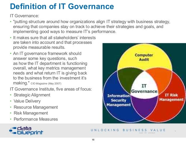 Data ed data governance strategies definition malvernweather Images