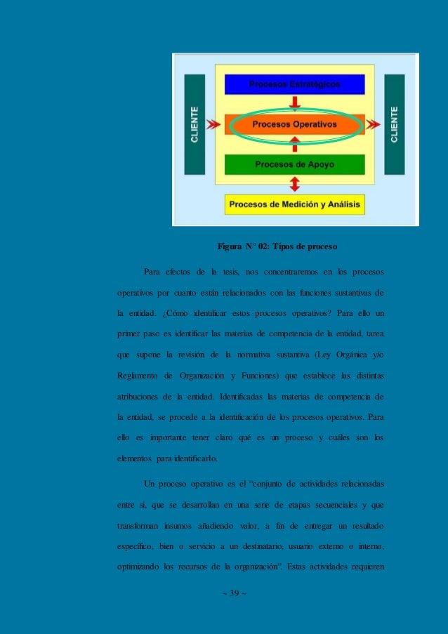 ~ 39 ~ Figura N° 02: Tipos de proceso Para efectos de la tesis, nos concentraremos en los procesos operativos por cuanto e...