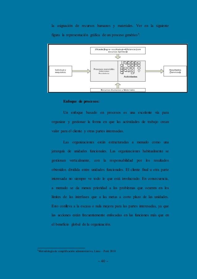 ~ 40 ~ la asignación de recursos humanos y materiales. Ver en la siguiente figura la representación gráfica de un proceso ...