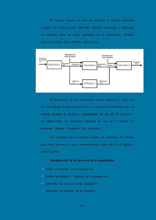 ~ 41 ~ El enfoque basado en procesos introduce la gestión horizontal, cruzando las barreras entre diferentes unidades func...
