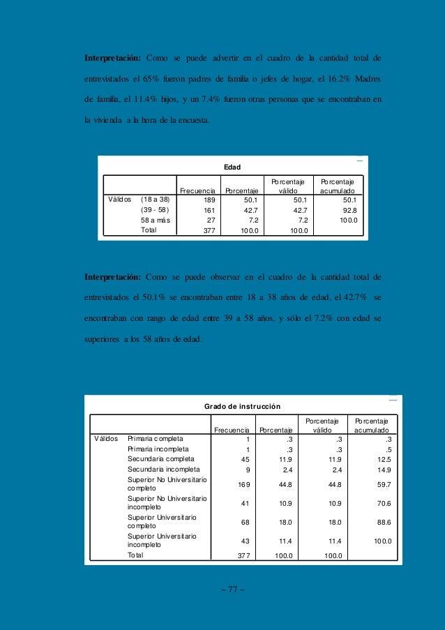 ~ 77 ~ Interpretación: Como se puede advertir en el cuadro de la cantidad total de entrevistados el 65% fueron padres de f...