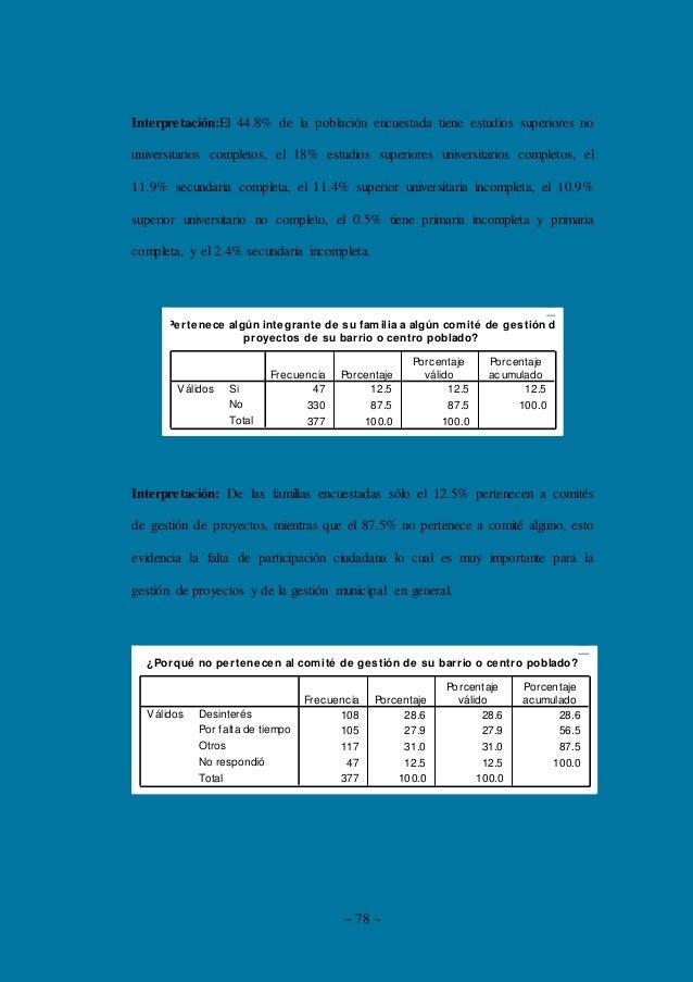 ~ 78 ~ Interpretación:El 44.8% de la población encuestada tiene estudios superiores no universitarios completos, el 18% es...