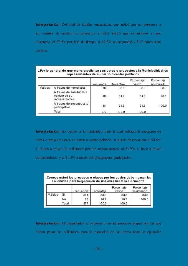 ~ 79 ~ Interpretación: Del total de familias encuestadas que indicó que no pertenece a los comités de gestión de proyectos...