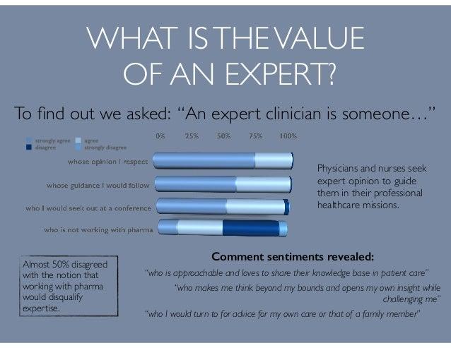 Defining an Expert Clinician Slide 3