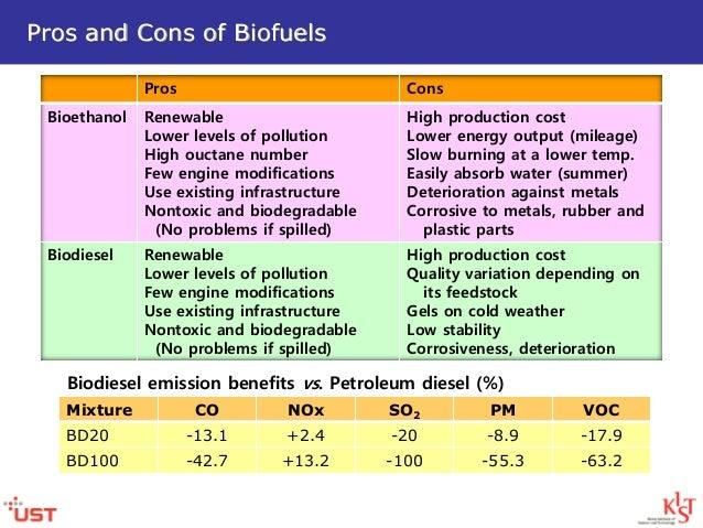 2014 Fallsemester Introduction Tobiofuels Ustdjsuh