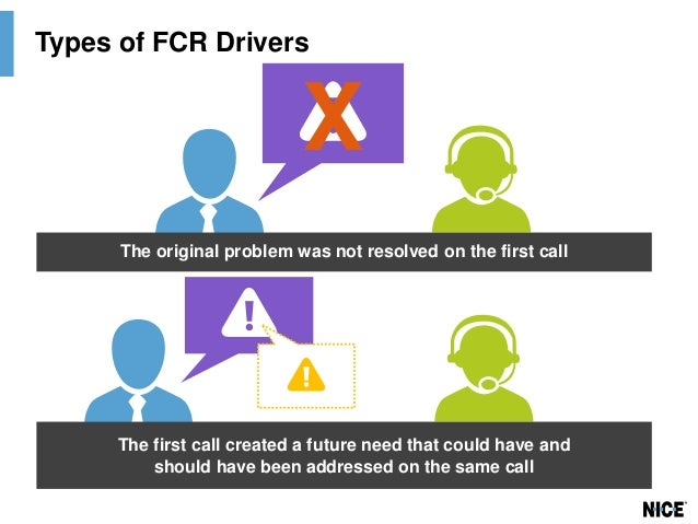 Roundtable: Best Practices in First Call Resolution (FCR)