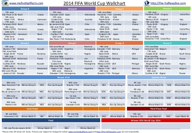 2014 Fifa World Cup Wallchart