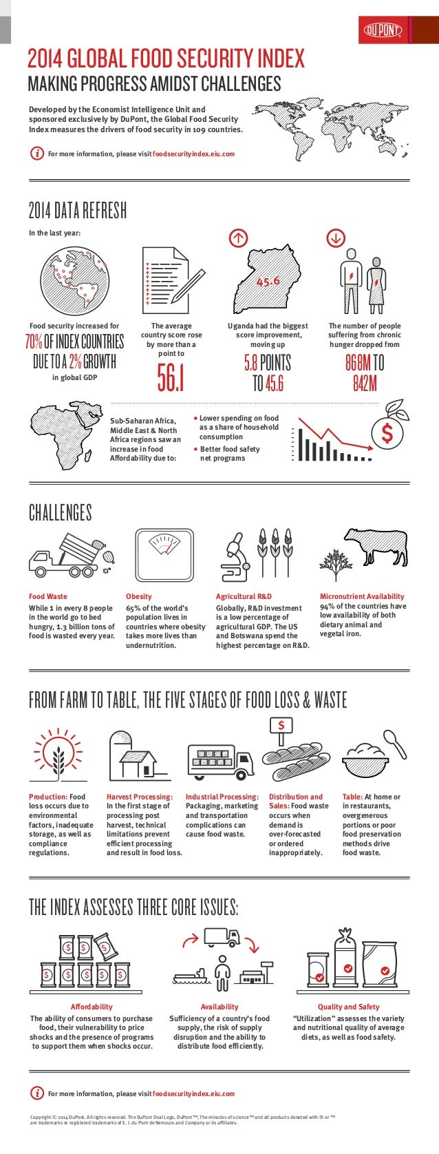 2014GLOBALFOODSECURITYINDEX MAKINGPROGRESSAMIDSTCHALLENGES 2014DATAREFRESH In the last year: Food security increased for D...