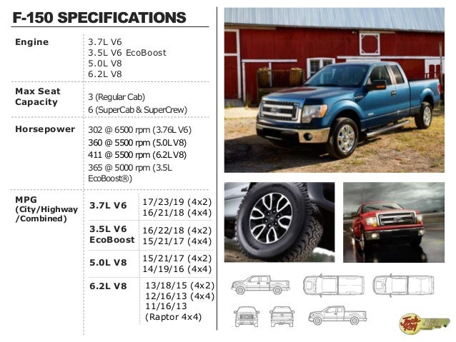 2014 Ford F 150 Models Stats And Cost