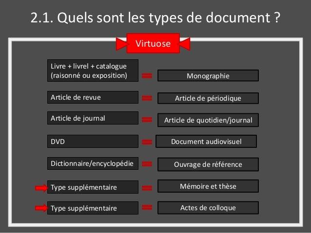 2.1. Quels sont les types de document ?  Monographie  Article de périodique  Article de journal Article de quotidien/journ...