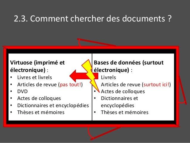 2.3. Comment chercher des documents ?  Virtuose (imprimé et  électronique) :  • Livres et livrels  • Articles de revue (pa...
