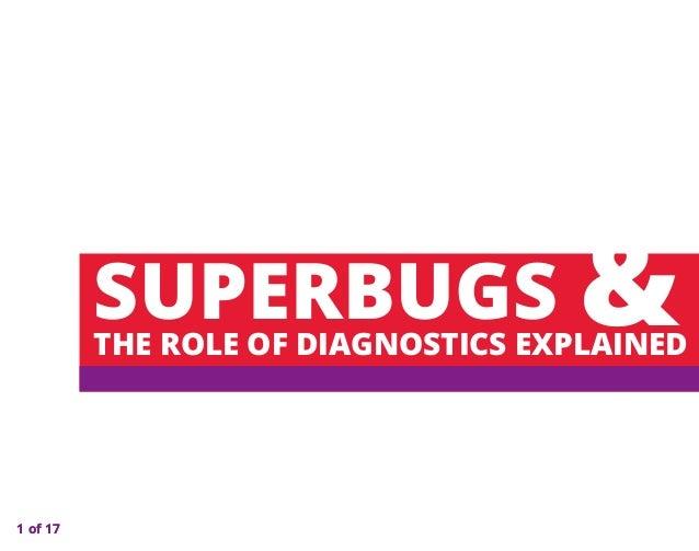 SUPERBUGSTHE ROLE OF DIAGNOSTICS EXPLAINED & 1 of 171 of 17