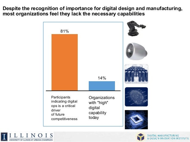 Despite the recognition of importance for digital design and manufacturing,  most organizations feel they lack the necessa...