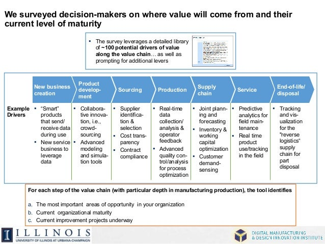 We surveyed decision-makers on where value will come from and their  current level of maturity  ▪ The survey leverages a d...