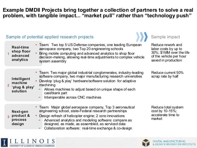 """Example DMDII Projects bring together a collection of partners to solve a real  problem, with tangible impact... """"market p..."""