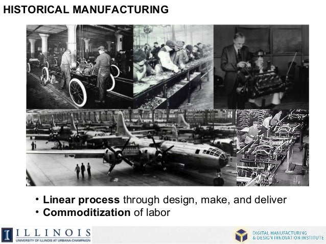 HISTORICAL MANUFACTURING  • Linear process through design, make, and deliver  • Commoditization of labor