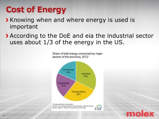 Energy in Factory Automation and the Role of Industrial Networks Slide 3