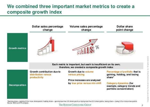 2 Copyright©2015byTheBostonConsultingGroup,Inc.Allrightsreserved. Growth metrics We combined three important market metric...