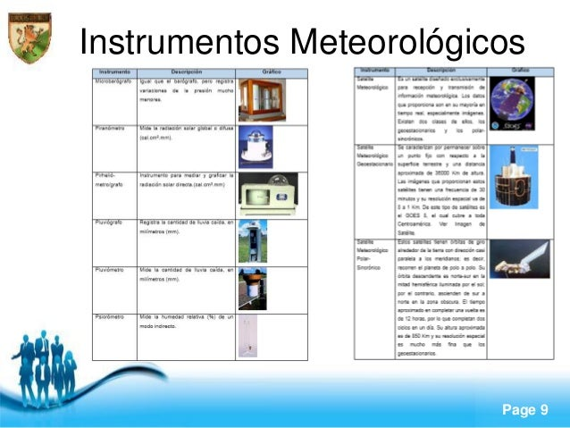 2014 ii c02t-estacion meteorologica