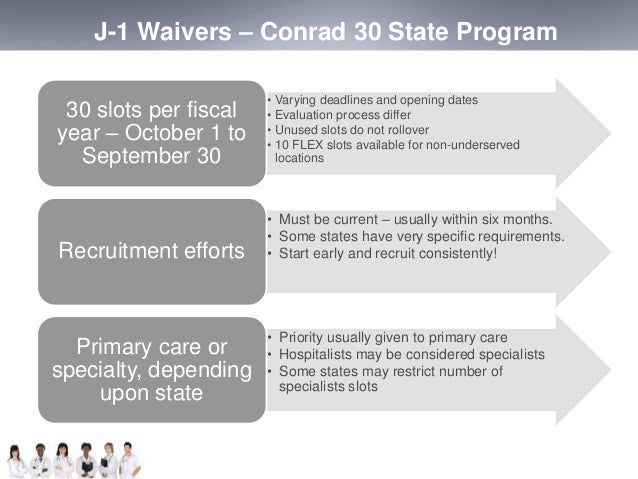 J-1 Waivers – Conrad 30 State Program  • Varying deadlines and opening dates  • Evaluation process differ  • Unused slots ...