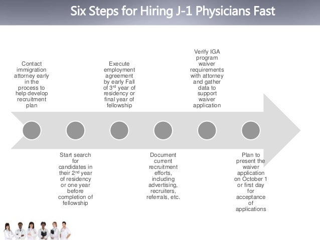 Six Steps for Hiring J-1 Physicians Fast  Contact  immigration  attorney early  in the  process to  help develop  recruitm...