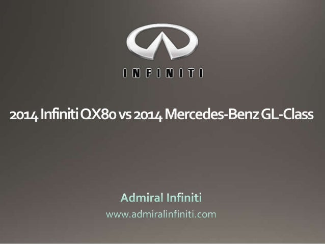 2014 Infiniti QX80  2014 MercedesBenz GL-Class