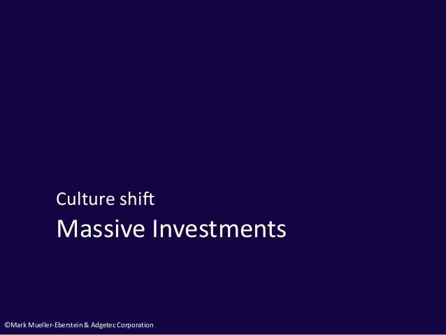 ©Mark Mueller-Eberstein & Adgetec Corporation Massive Investments Culture shift