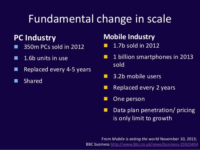 Fundamental change in scale PC Industry  350m PCs sold in 2012  1.6b units in use  Replaced every 4-5 years  Shared Mo...