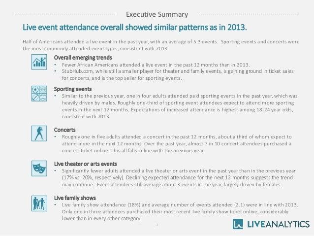 U.S. Live Event Attendance Study Slide 2