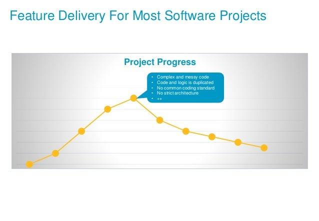 Application Architecture Slide 2