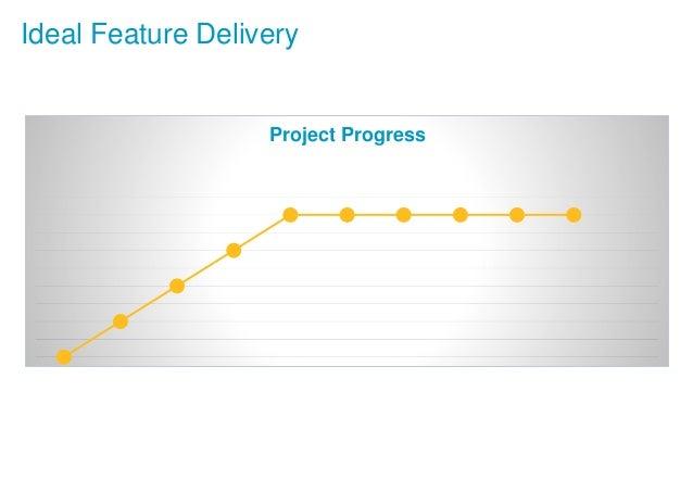 Application Architecture Slide 3