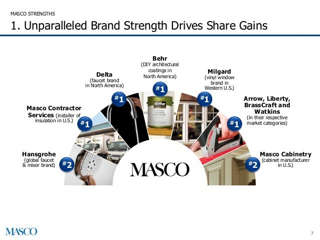 2014 Masco Company Overview and Strategy