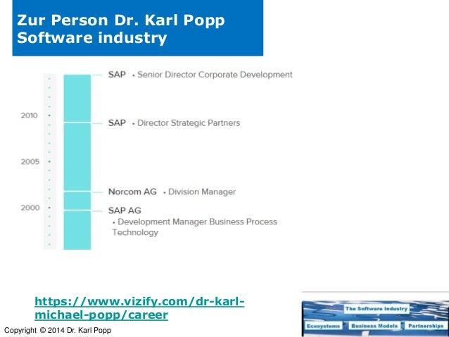 Mergers and Acquisitions in the software industry - deutscher Vortrag Slide 3