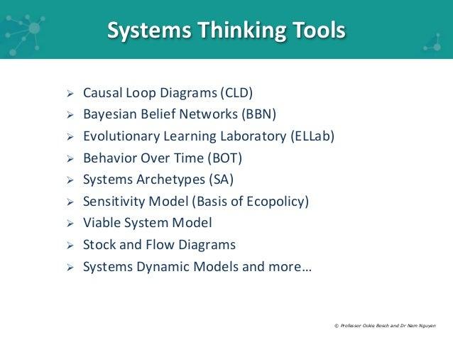 causal loop modelling professor ockie bosch dr nam nguyen 2 - Causal Loop Diagram Software Free Download