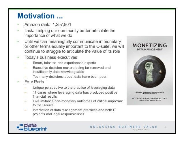 Data ed monetizing data management 19 malvernweather Images