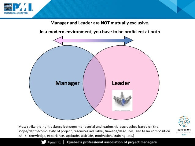 management and leadership military How is leadership management and military studies abbreviated lmms stands for leadership management and military studies lmms is defined as leadership management.