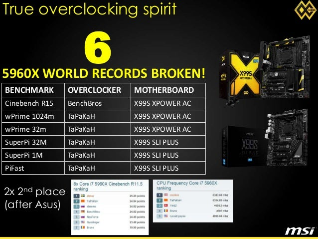 MSI X99 Overclocking Motherboards