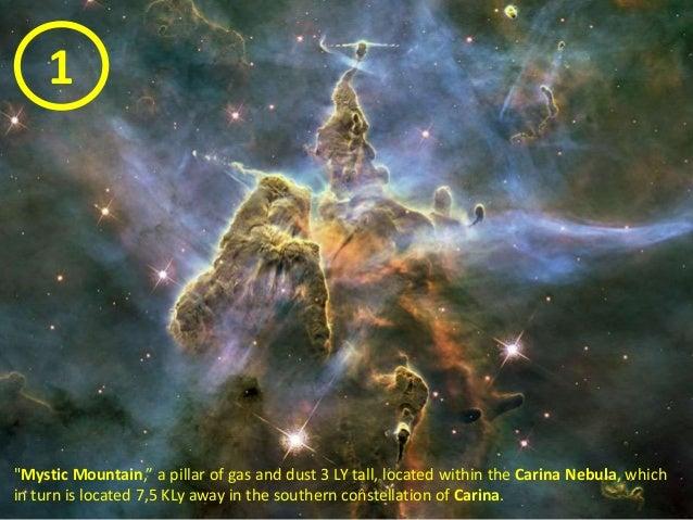2014 NASA-ESA-HST advent calendar, created from images ...
