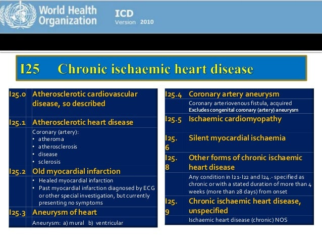 Chronic Ischemic Heart Disease Unspecified Icd 10 - Cardiovascular Disease