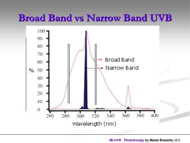 Narrow Band Uvb For Skin Diseases