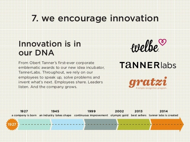 Innovation is in our DNA From Obert Tanner's first-ever corporate emblematic awards to our new idea incubator, TannerLabs....