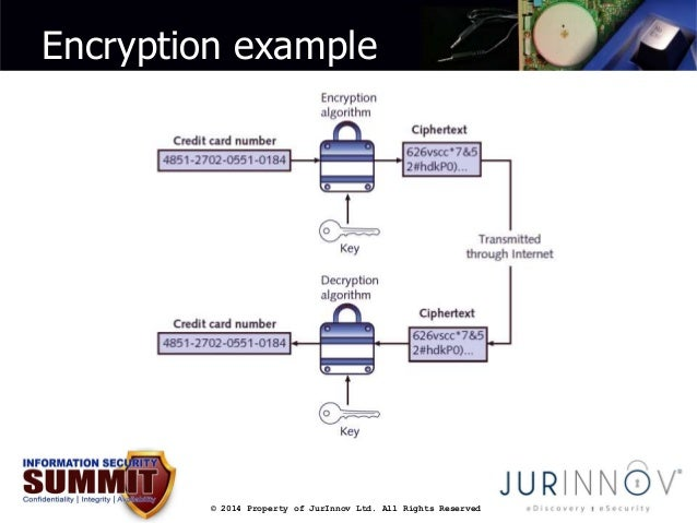Encryption example  © 2014 Property of JurInnov Ltd. All Rights Reserved