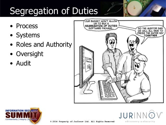 Segregation of Duties  • Process  • Systems  • Roles and Authority  • Oversight  • Audit  © 2014 Property of JurInnov Ltd....