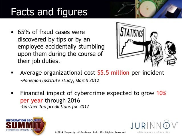 Facts and figures  • 65% of fraud cases were  discovered by tips or by an  employee accidentally stumbling  upon them duri...