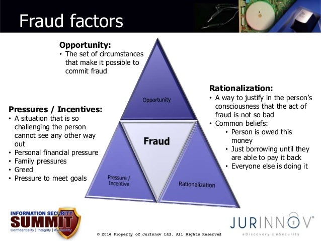 Fraud factors  Pressures / Incentives:  • A situation that is so  challenging the person  cannot see any other way  out  •...