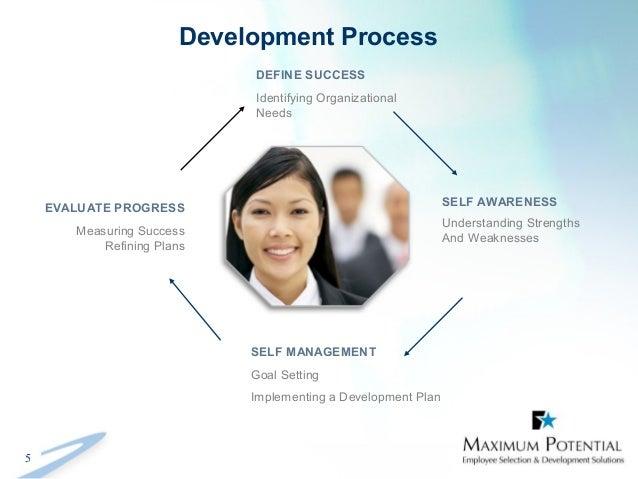 2014 personal development ppt – Personality Development Plan