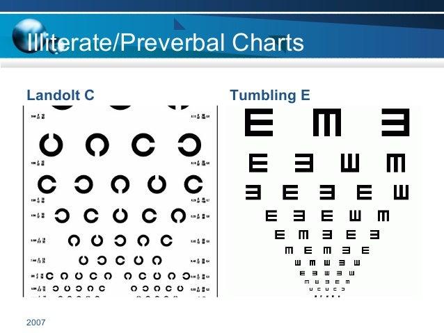 Illiterate/Preverbal Charts Landolt C Tumbling E 2007