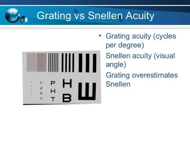 Grating vs Snellen Acuity • Grating acuity (cycles per degree) • Snellen acuity (visual angle) • Grating overestimates Sne...